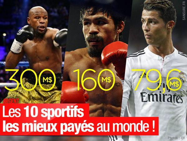Les 10 sportifs les mieux payés au monde ! #business