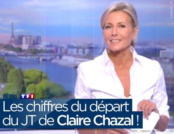 Les chiffres du départ du JT de Claire Chazal ! #Chazal