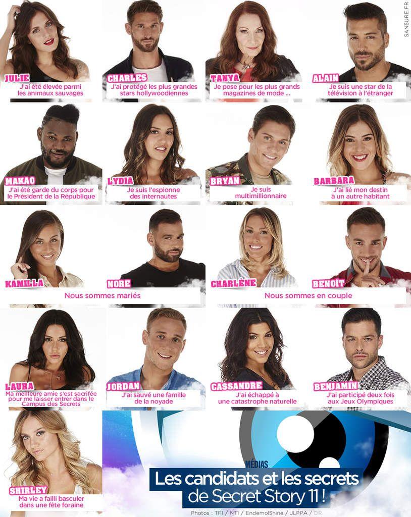 Les candidats et les secrets de Secret Story 11 ! (mis à jour) #SS11