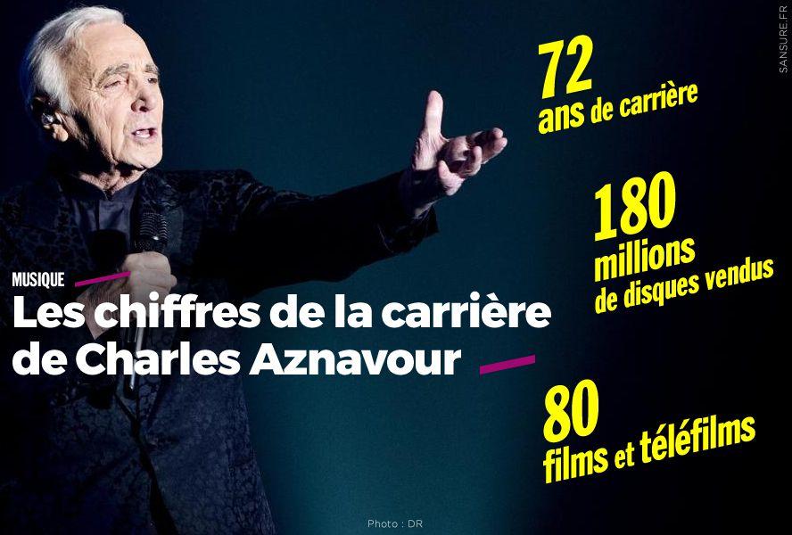 Les chiffres de la carrière de Charles Aznavour #Hommage