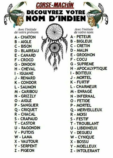 Votre nom indien