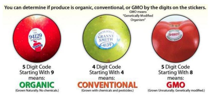 A qui correspondent les étiquettes logos sur les fruits ou légumes?