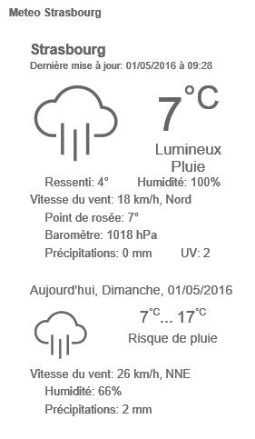 Premier mai 2016 pluvieux en Alsace