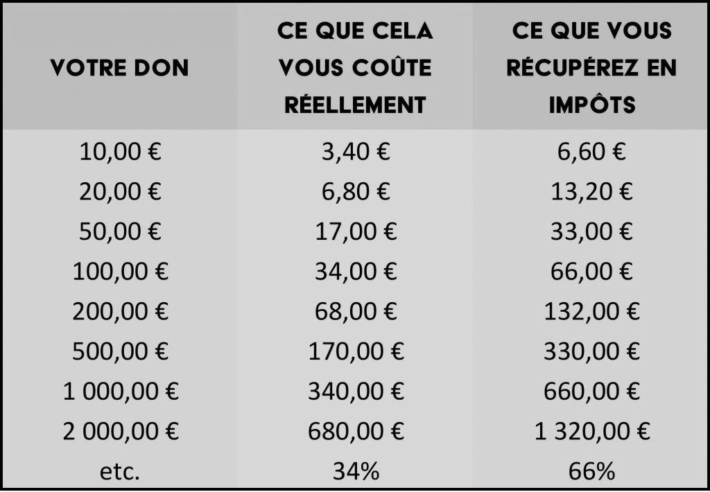 Humour Impôts: Citations fines