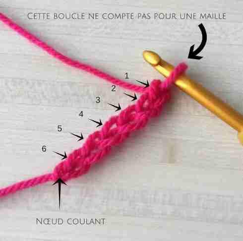 La chaînette...pour crocheteuse débutante
