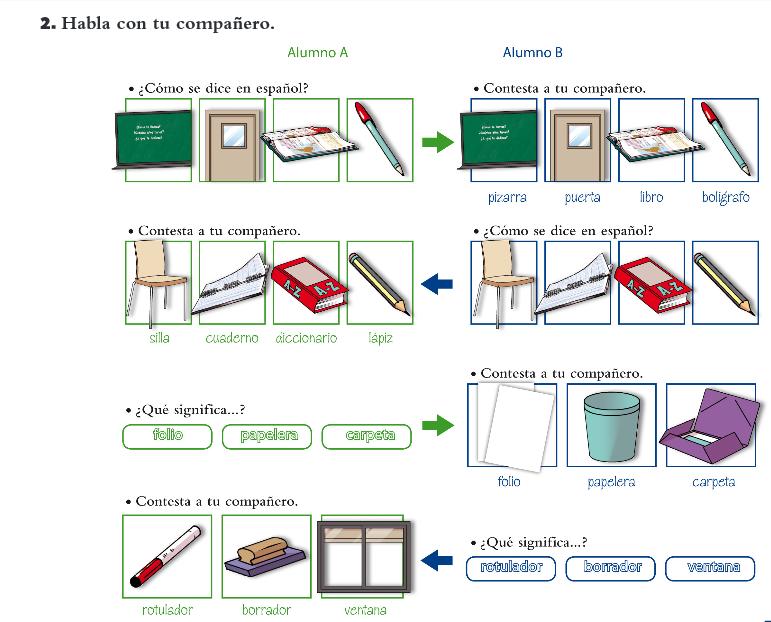 Célèbre Lexique du matériel scolaire - Espagnol.hispania EN26