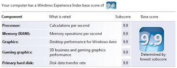 Indice de performance sous Windows 7
