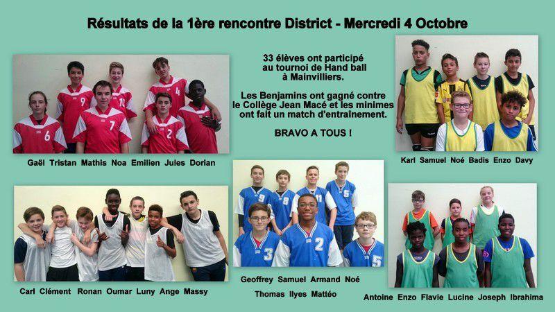 RESULTATS DE LA RENCONTRE DE HANDBALL DU 4 OCTOBRE