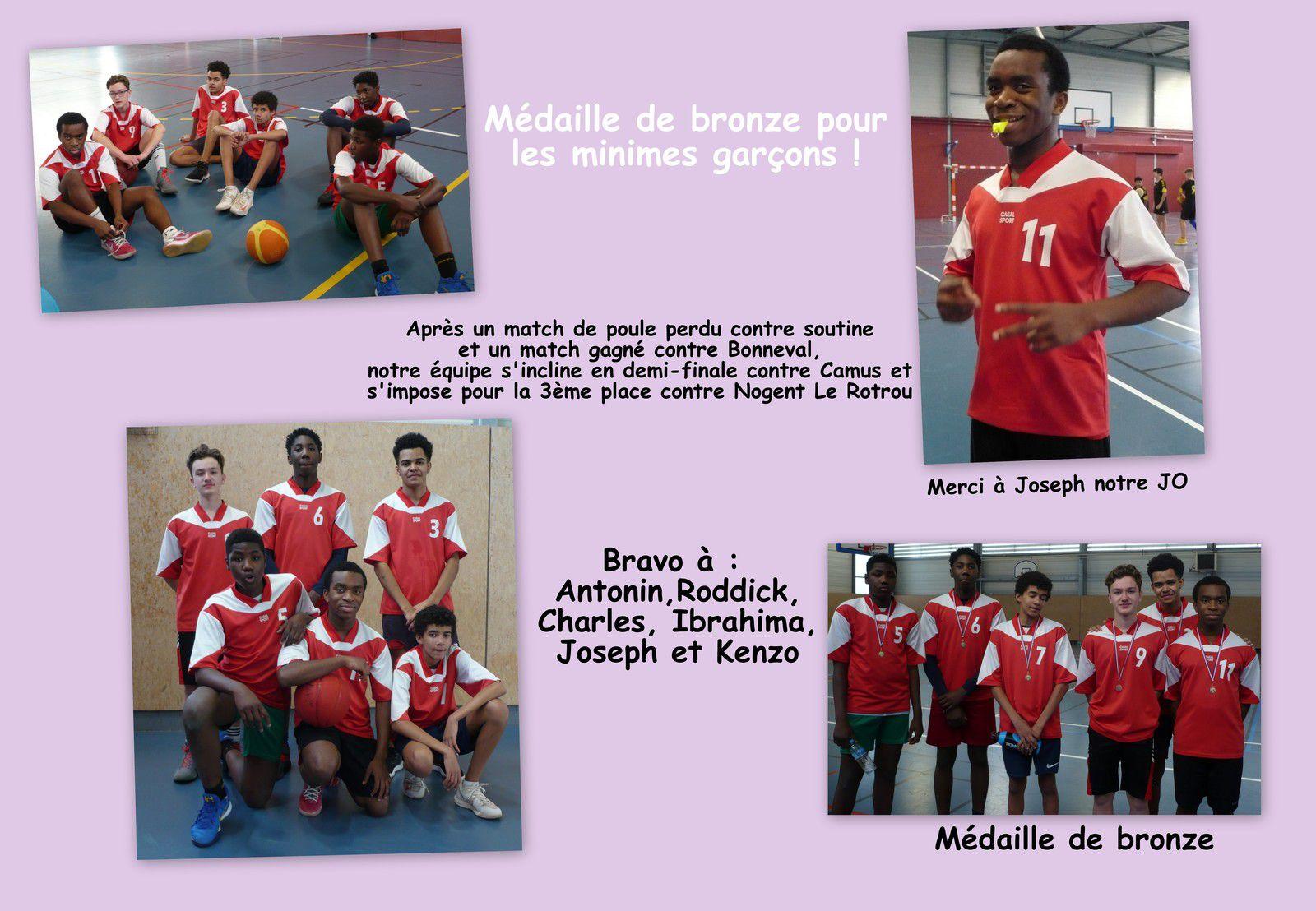 Résultat du championnat départemental de Basket - Mercredi 12 Février