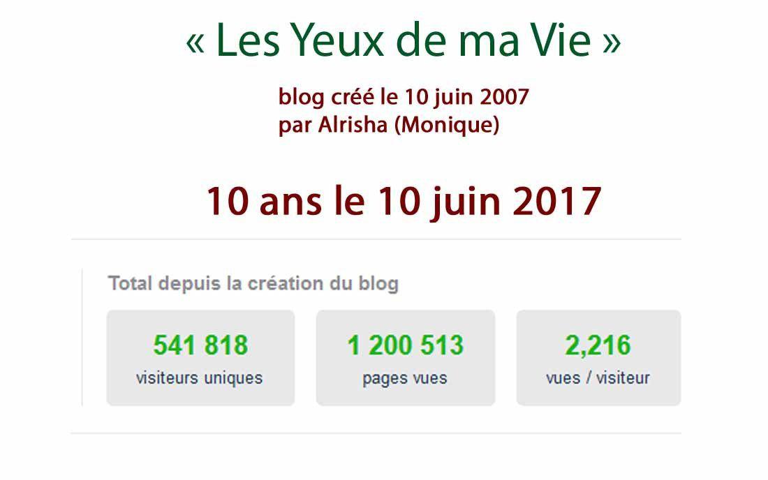 10 ans de blog en ce 10 juin 2017
