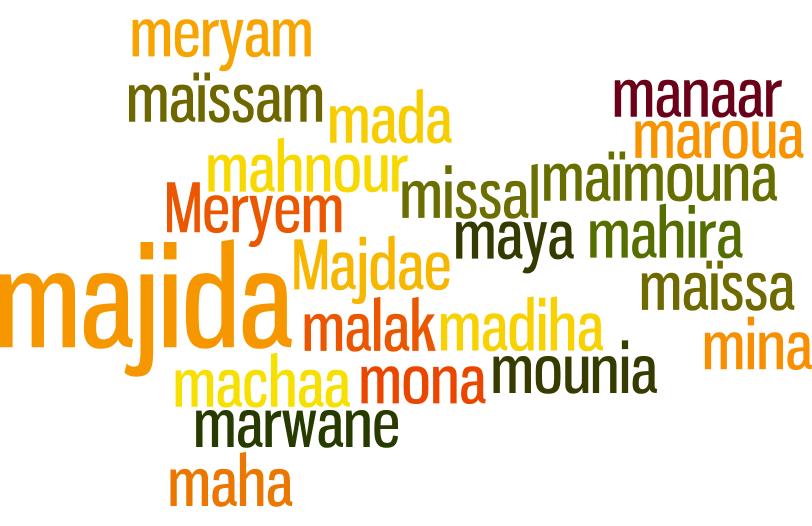 Beaux prénoms fille arabe
