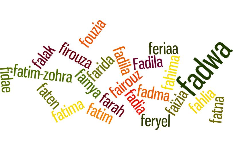Prénoms filles arabe rare et moderne