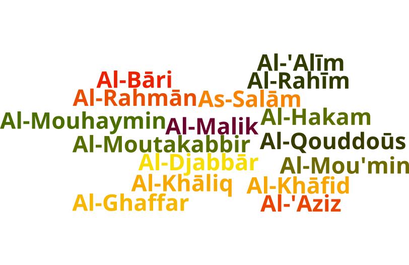 99 noms d'Allah et ses bienfaits.