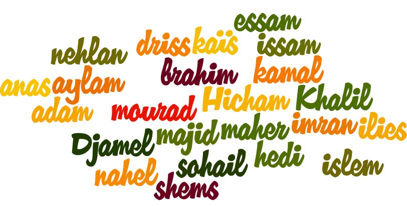 Prénoms masculins orientaux arabes