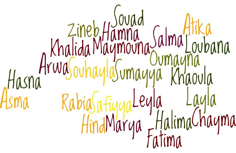 Noms des femmes cités dans le coran