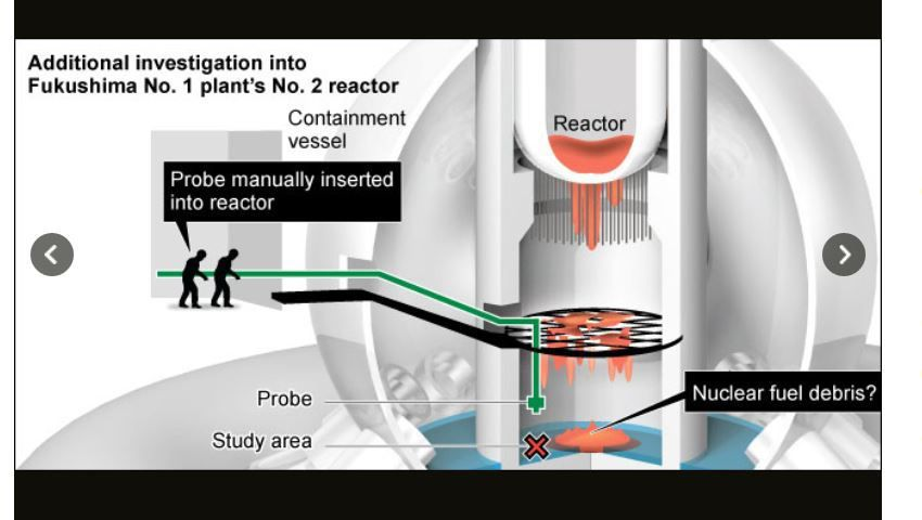 Probe lifts nuclear debris from bottom of No.2 for investigation