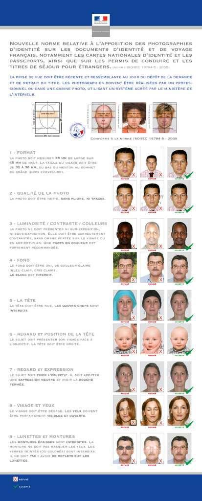 #exemples_photos_d'_identite_acceptees_ou_refusees