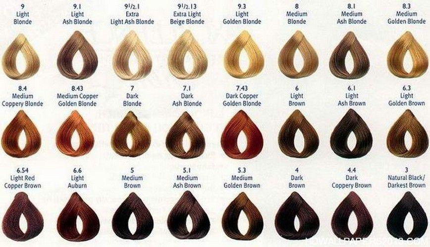 Enlever la coloration de cheveux