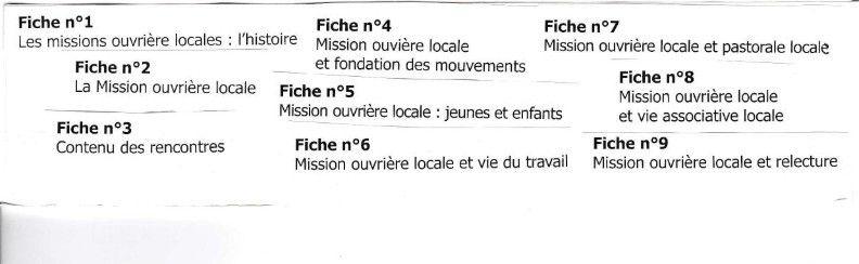 """Un outil pour les """"Missions ouvrières locales"""" à redécouvrir en cette période des 60 ans"""