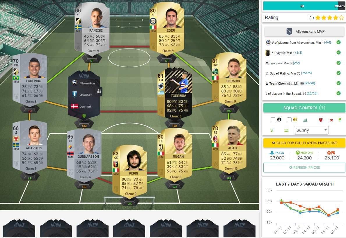 solution sbc award winner