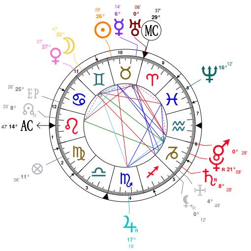 Uranus en taureau 2018-2026