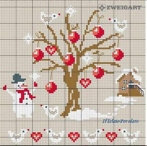 """Un semplice e simpatico schema ''invernale""""  offerto da #Zweigart"""