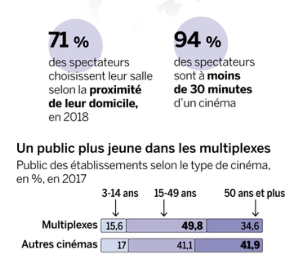 CinéLaudon Un Français sur deux !