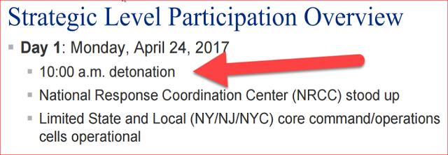 """USA : """"Gotham Shield 2017"""": Une première détonation aura lieu ce 24 avril à 10h am"""