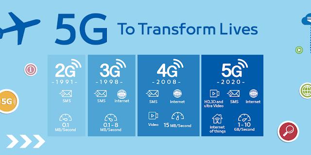 USA : Verizon active le 1er réseau 5G domestique au monde + Des médecins mettent en garde contre les risques énormes pour la santé de la 5G..