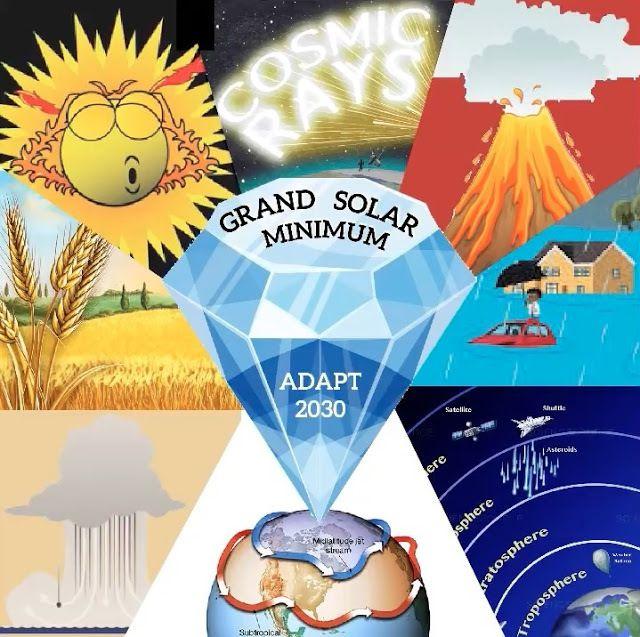 """Signes et symptômes d'un """"Grand minimum solaire"""" et non pas d'un réchauffement planétaire causé par l'activité humaine"""
