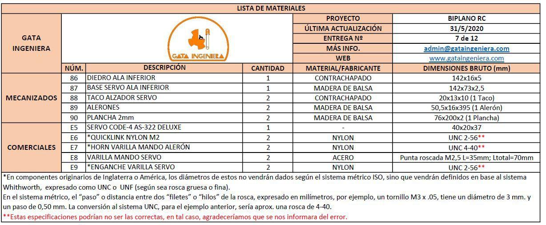 CURSO DE AEROMODELISMO PARA PRINCIPIANTES: PARTE 7/12-UNIÓN ALA INFERIOR