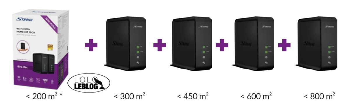 Wi-Fi MESH Solution 1600 - STRONG