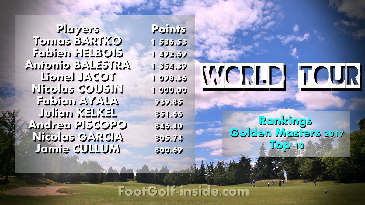 Golden Masters Ranking after French Open