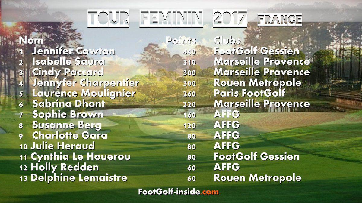 Classement Tour Féminin 2017