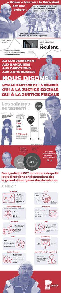Prime Macron : des syndicats interpellent leurs PDG pour exiger des augmentations de salaires !