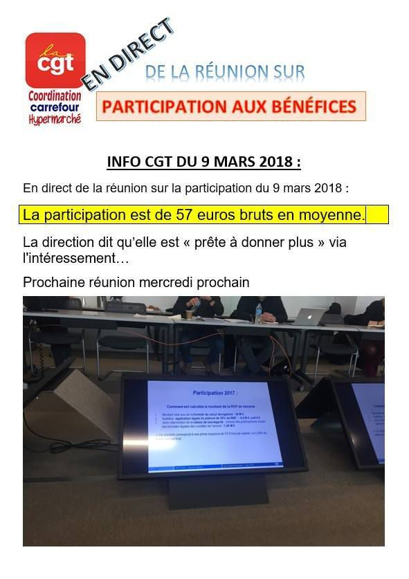 PARTCIPATIONS AUX BENEFICES