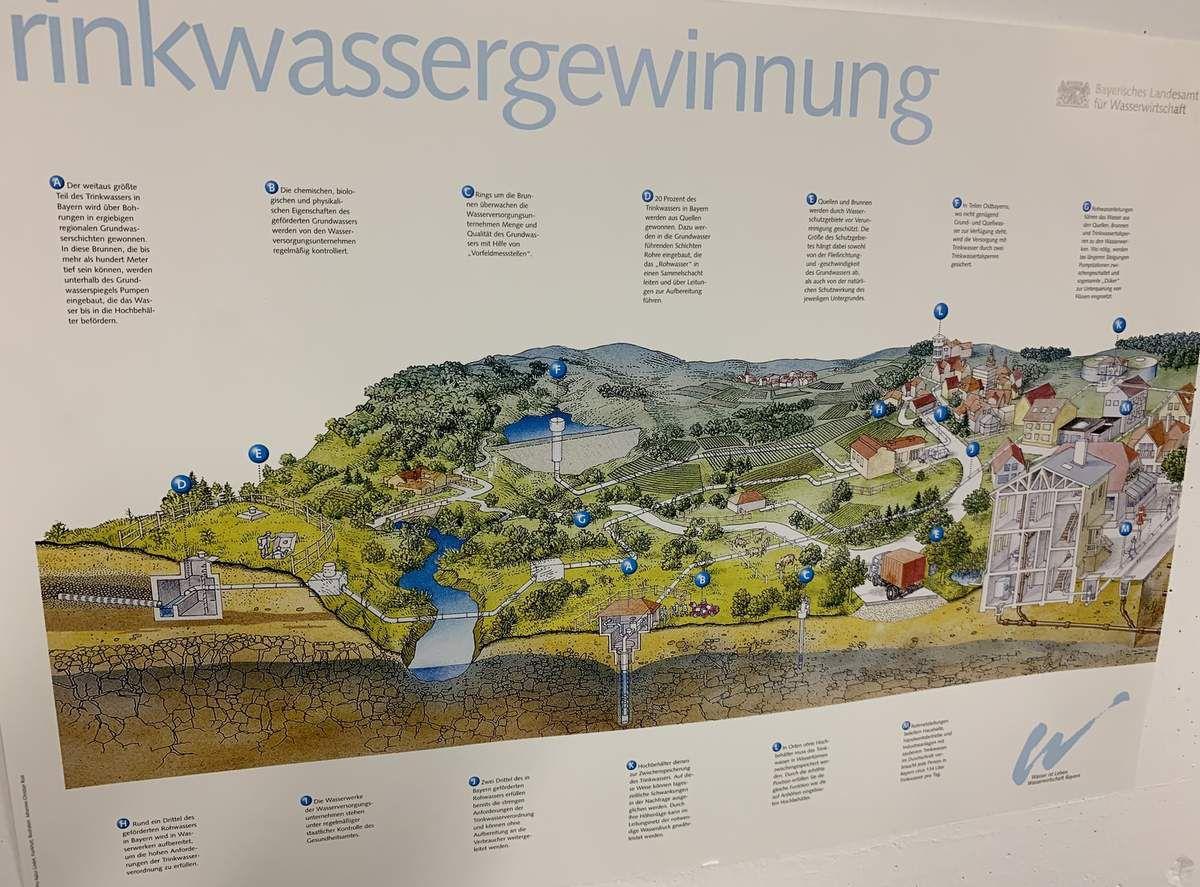 Infospaziergang der CSU Veitshöchheim:  Örtliche Wasserversorgung gesichert
