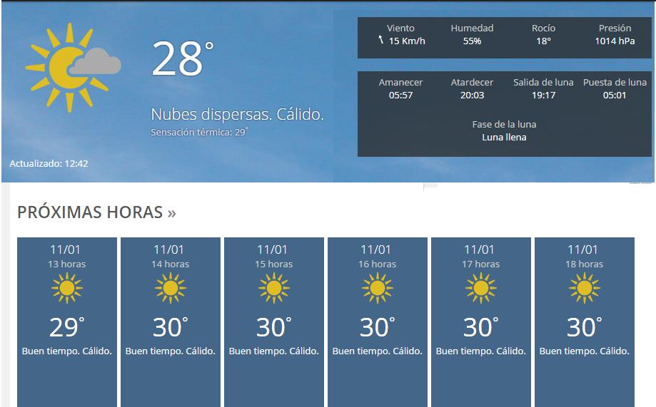 El Clima Hoy(actualización 22:57)
