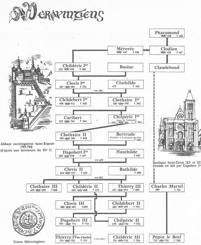 Les Rois de France - Clovis, premier roi des Francs