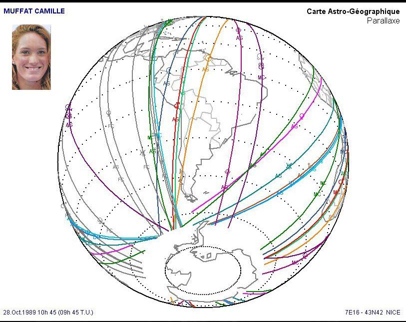 Astro-Carto-Graphie : F.Arthaud, C. Muffat et A. Vastine + vidéo