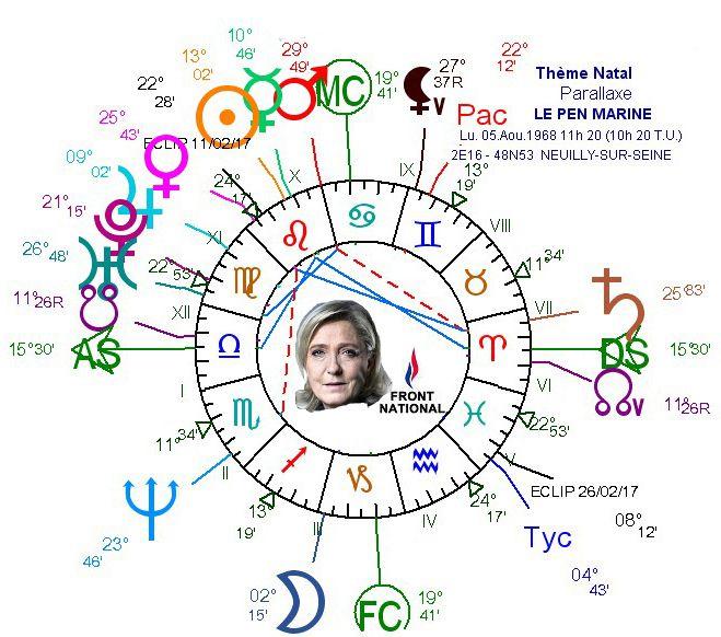 Astrologie présidentielle 2017 : Emmanuel Macron ou Marine Le Pen ?