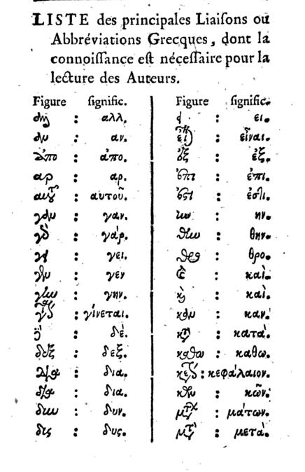 Le jardin des racines grecques, Claude Lancelot, Paris 1783, pages IX et X.