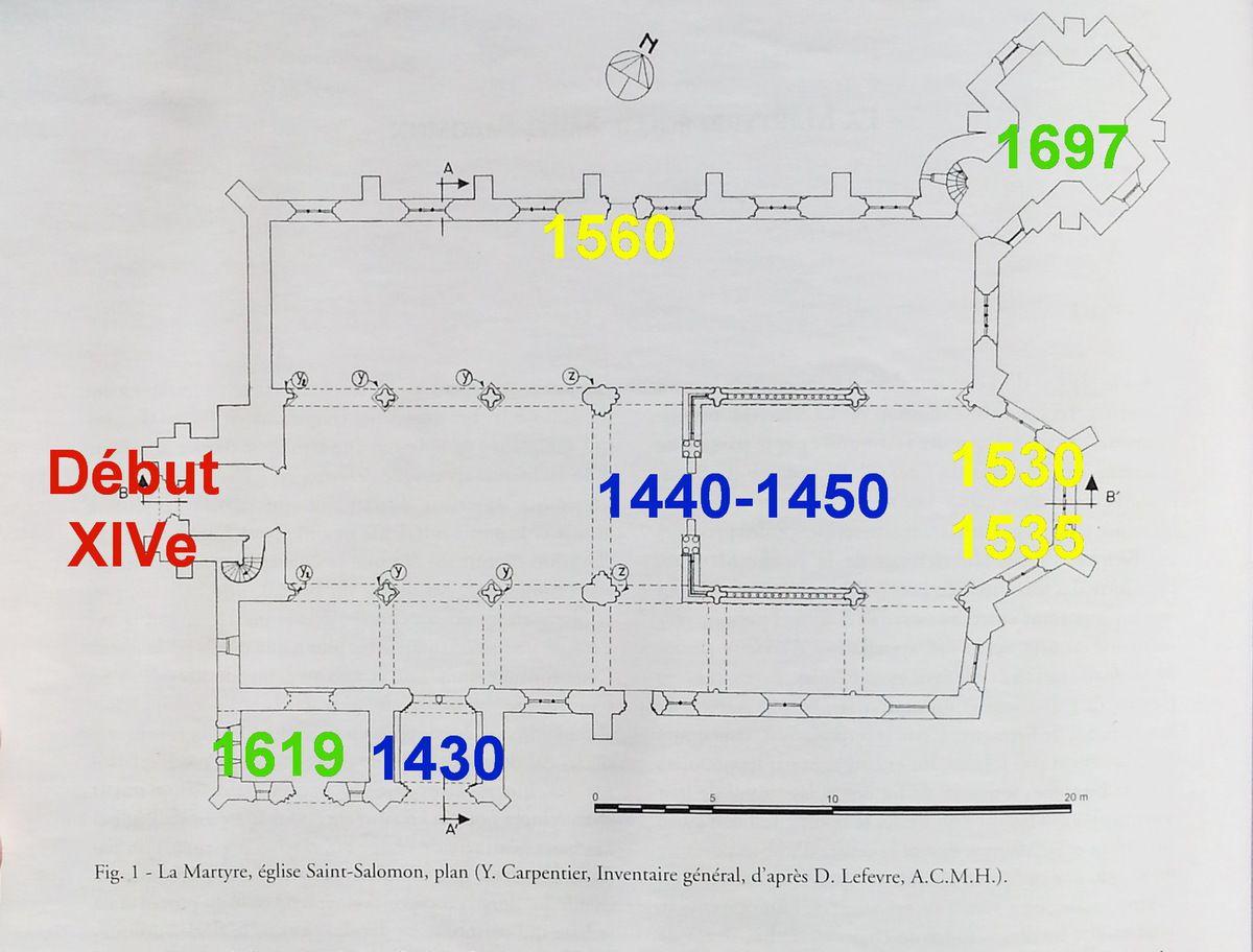 Datation de l'église, d'après J-J. Rioult 2009.