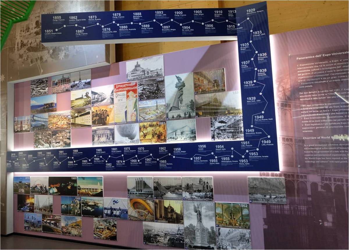 Le Pavillon Musée de l'Expo Universelle