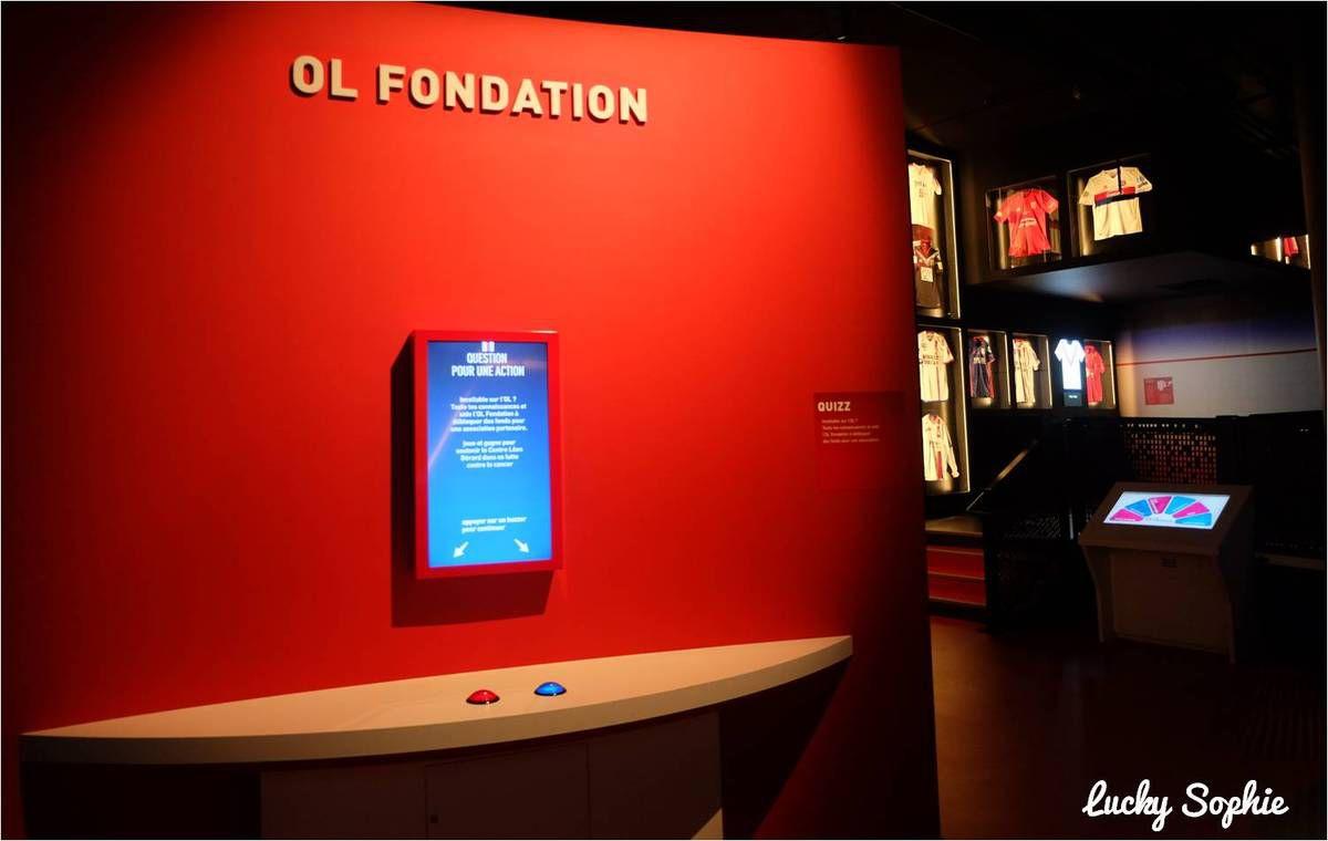 Un quizz qui met des points dans une cagnotte à chaque bonne réponse en vue d'un don de l'OL Fondation au centre de recherche Léon Bérard contre le cancer.