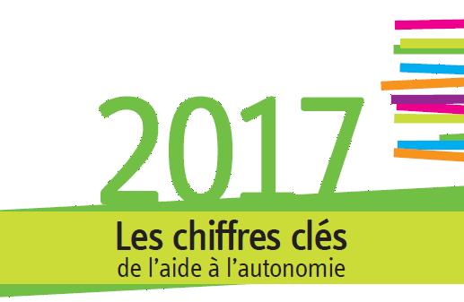 CNSA : les chiffres clés de l'aide à l'autonomie 2017
