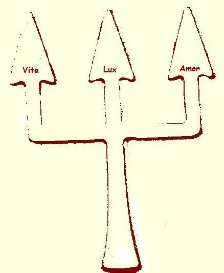 Un Outil triangulaire pour l'Initié...