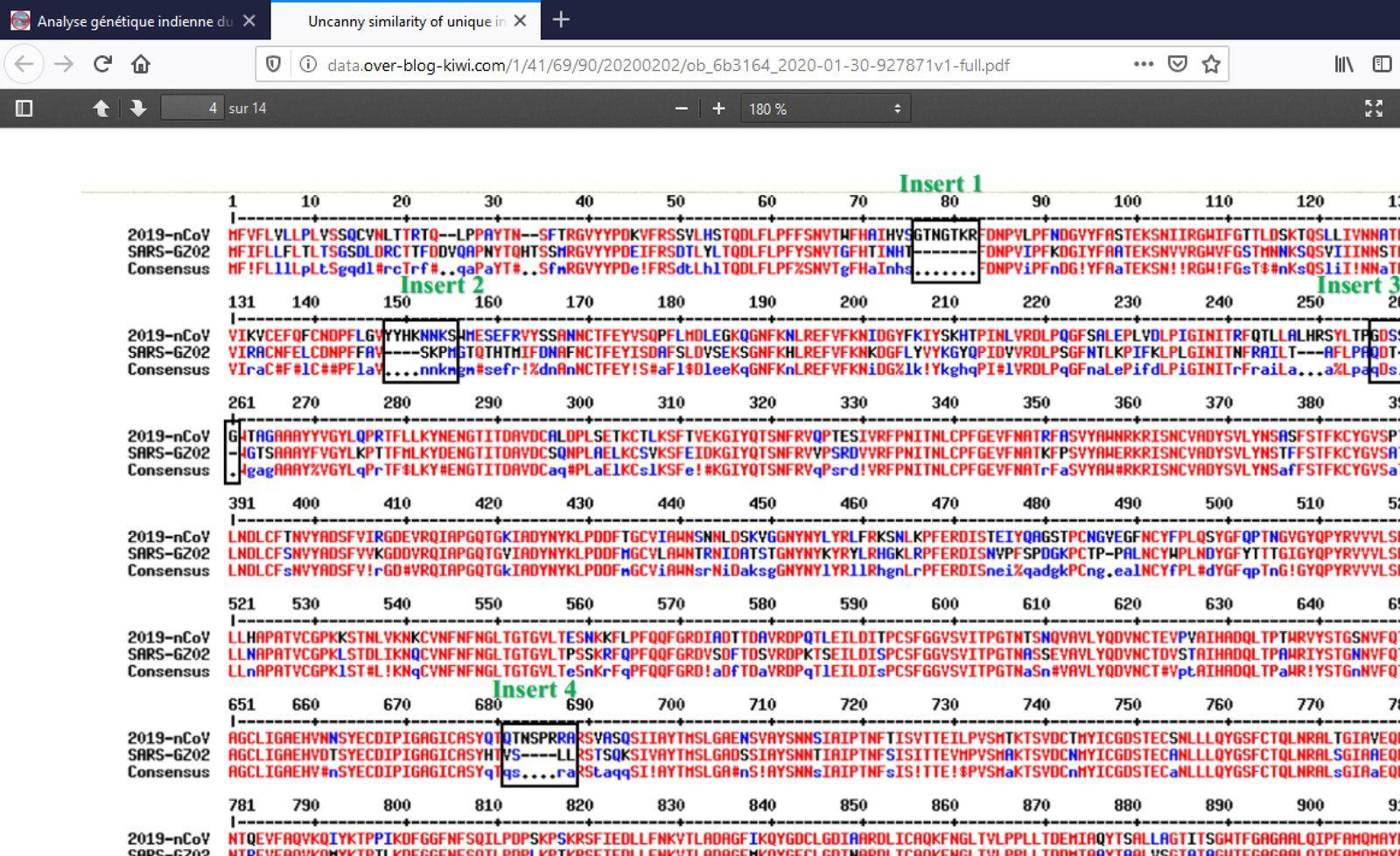 Analyse génétique indienne du « nouveau » coronavirus