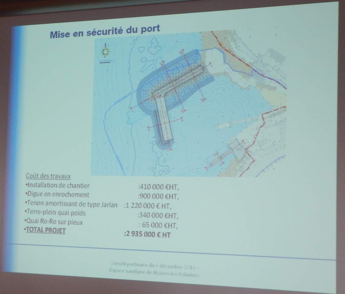 L'avenir du port de l'Ayguade du Levant