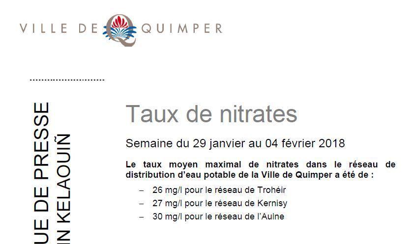 Taux de nitrates à Quimper du 29 janvier au 4 février